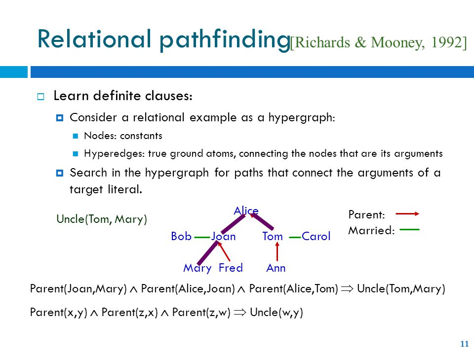  Learn definite clauses:  Consider a relational example as a hypergraph: Nodes: constants Hyperedges: true ground atoms, connecting the nodes that are its arguments  Search in the hypergraph for paths that connect the arguments of a target literal.