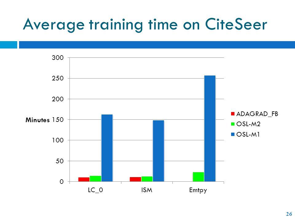 Average training time on CiteSeer 26