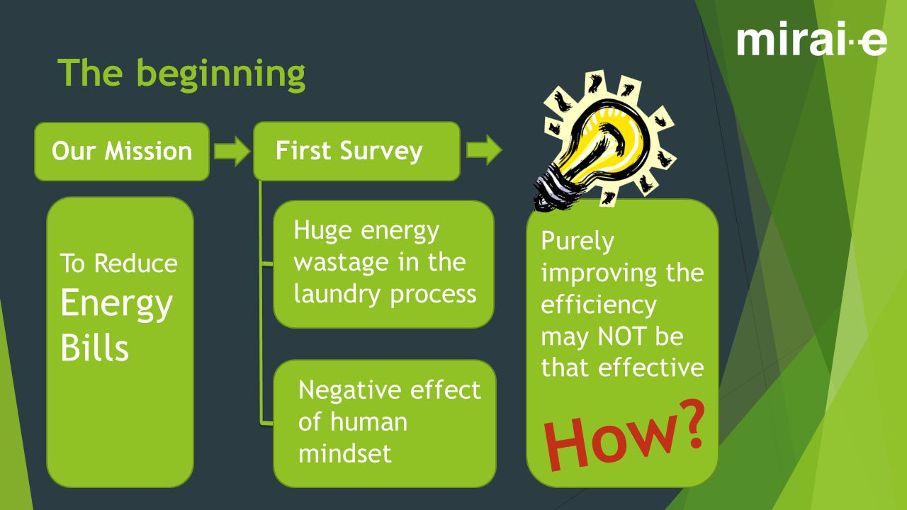Our Mission To Reduce Energy Bills Purely improving the efficiency may NOT be that effective First Survey Huge energy wastage in the laundry process N
