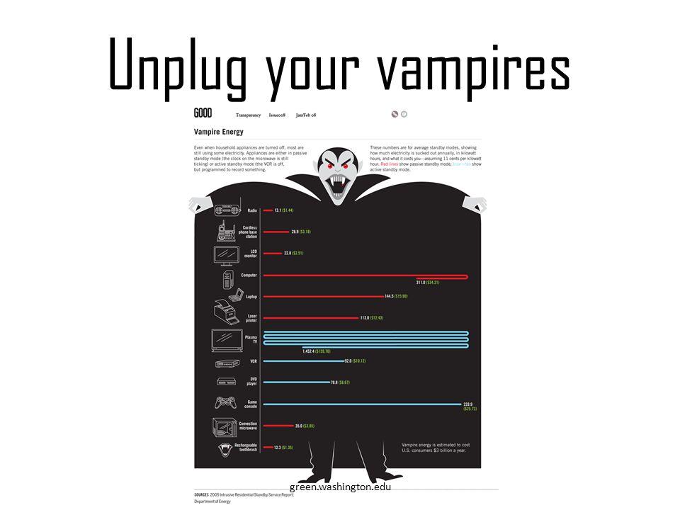 Unplug your vampires green.washington.edu