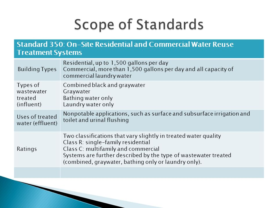 Standard 350: On-Site Residential and Commercial Water Reuse Treatment Systems Building Types Residential, up to 1,500 gallons per day Commercial, mor