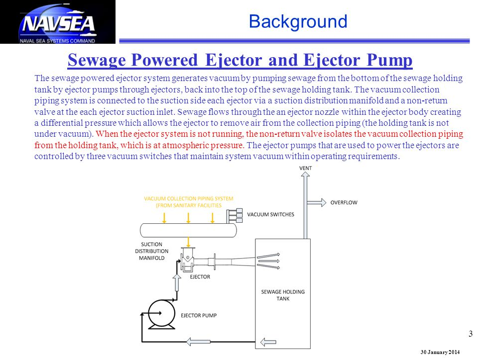 30 January 2014 Background 3 Sewage Powered Ejector and Ejector Pump The sewage powered ejector system generates vacuum by pumping sewage from the bottom of the sewage holding tank by ejector pumps through ejectors, back into the top of the sewage holding tank.