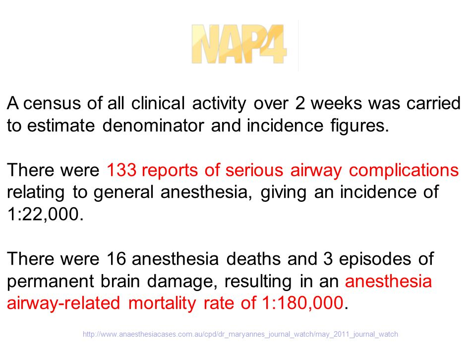 A census of all clinical activity over 2 weeks was carried to estimate denominator and incidence figures.