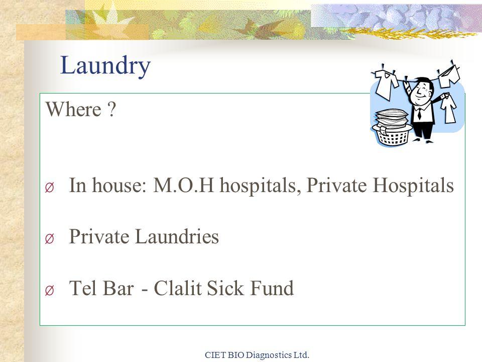 Laundry Where .