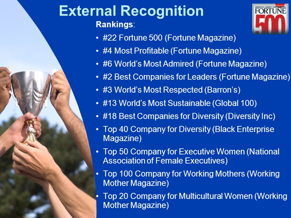 External Recognition Rankings: #22 Fortune 500 (Fortune Magazine) #4 Most Profitable (Fortune Magazine) #6 World's Most Admired (Fortune Magazine) #2 Best Companies for Leaders (Fortune Magazine) #3 World's Most Respected (Barron's) #13 World's Most Sustainable (Global 100) #18 Best Companies for Diversity (Diversity Inc) Top 40 Company for Diversity (Black Enterprise Magazine) Top 50 Company for Executive Women (National Association of Female Executives) Top 100 Company for Working Mothers (Working Mother Magazine) Top 20 Company for Multicultural Women (Working Mother Magazine)