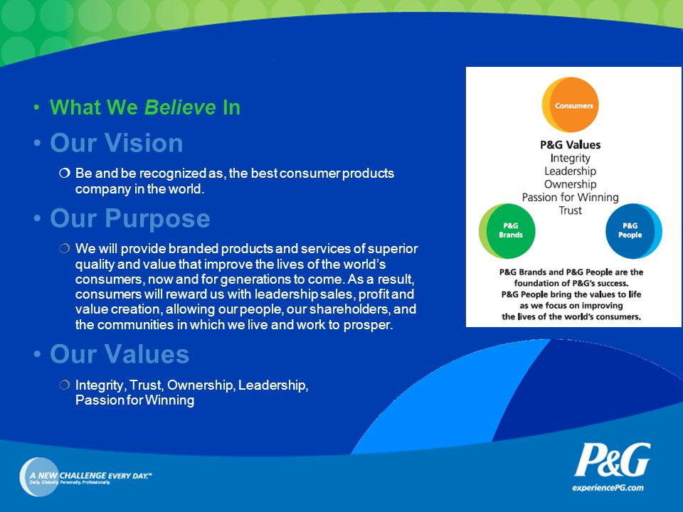 What We Believe In Our Vision  Be and be recognized as, the best consumer products company in the world.