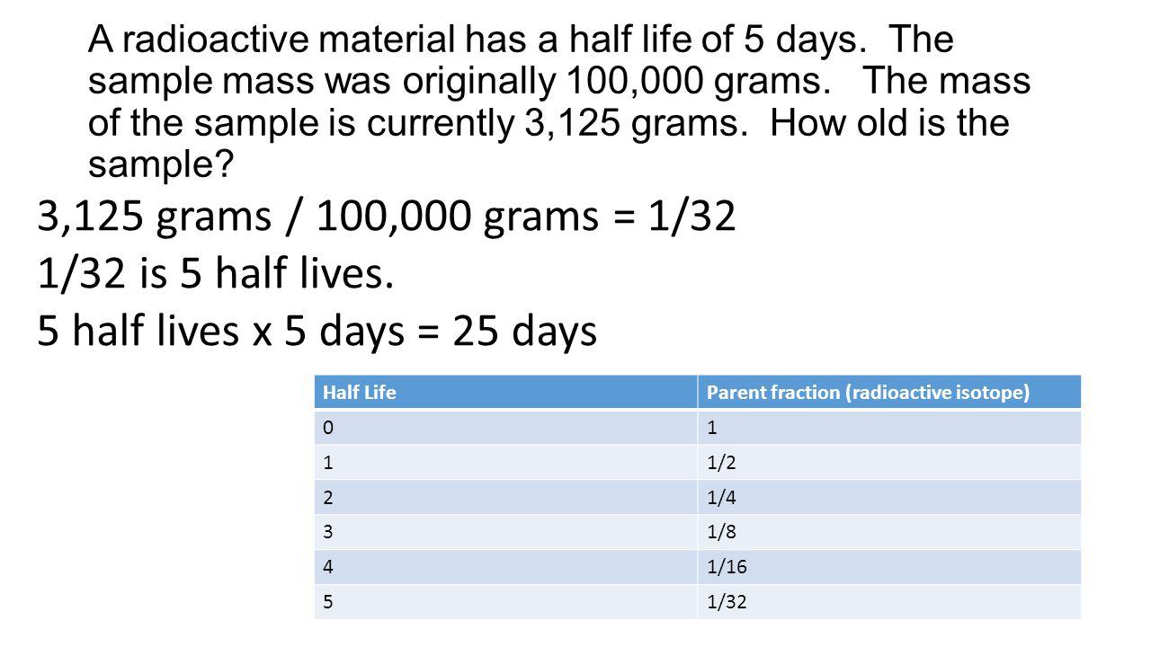 3,125 grams / 100,000 grams = 1/32 1/32 is 5 half lives. 5 half lives x 5 days = 25 days Half LifeParent fraction (radioactive isotope) 01 11/2 21/4 3