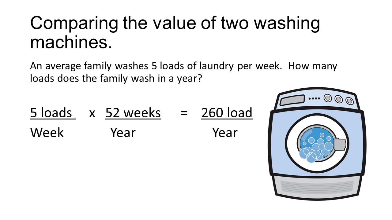 Comparing the value of two washing machines. An average family washes 5 loads of laundry per week. How many loads does the family wash in a year? 5 lo