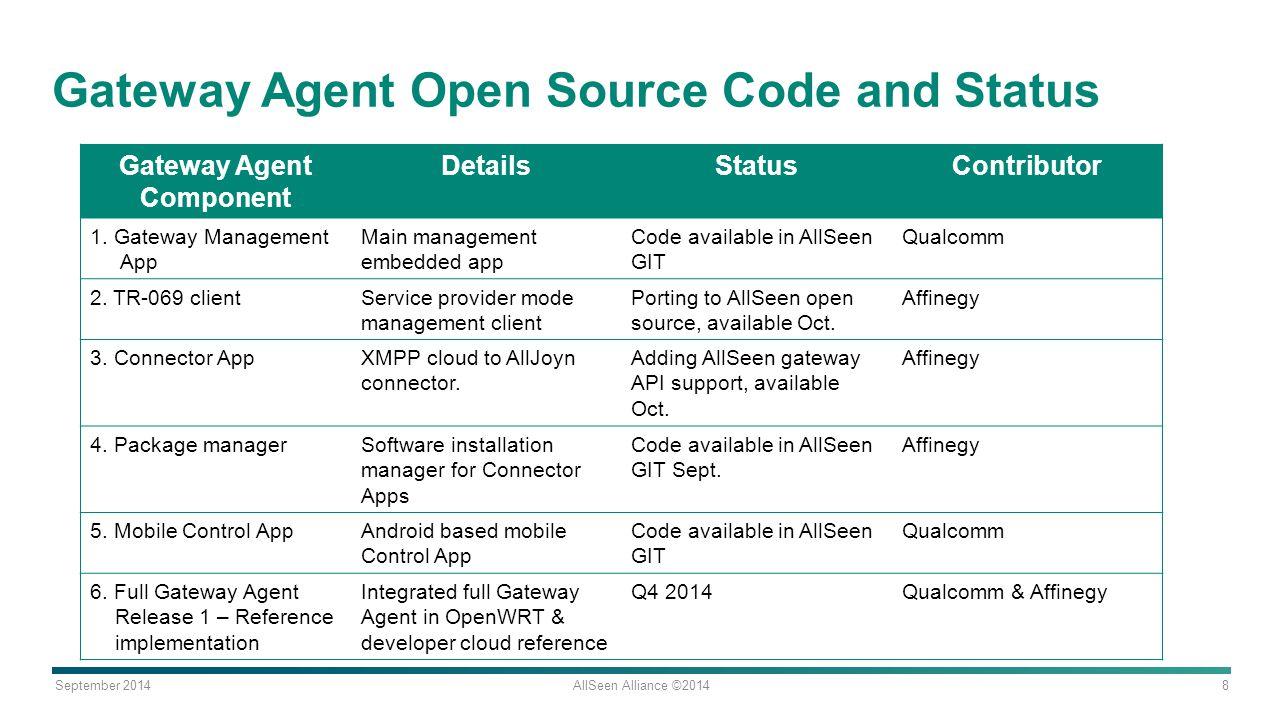 September 2014 AllSeen Alliance ©2014 8 Gateway Agent Open Source Code and Status Gateway Agent Component DetailsStatusContributor 1. Gateway Manageme