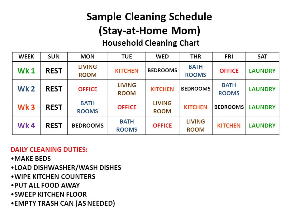 Sample Cleaning Schedule (Stay-at-Home Mom) Household Cleaning Chart DAILY CLEANING DUTIES: MAKE BEDS LOAD DISHWASHER/WASH DISHES WIPE KITCHEN COUNTER