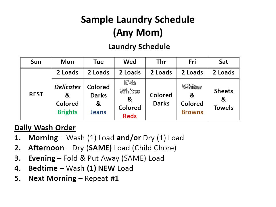 Sample Laundry Schedule (Any Mom) SunMonTueWedThrFriSat REST 2 Loads Delicates & Colored Brights Colored Darks & Jeans Colored Darks Sheets & Towels Laundry Schedule Daily Wash Order 1.Morning – Wash (1) Load and/or Dry (1) Load 2.Afternoon – Dry (SAME) Load (Child Chore) 3.Evening – Fold & Put Away (SAME) Load 4.Bedtime – Wash (1) NEW Load 5.Next Morning – Repeat #1