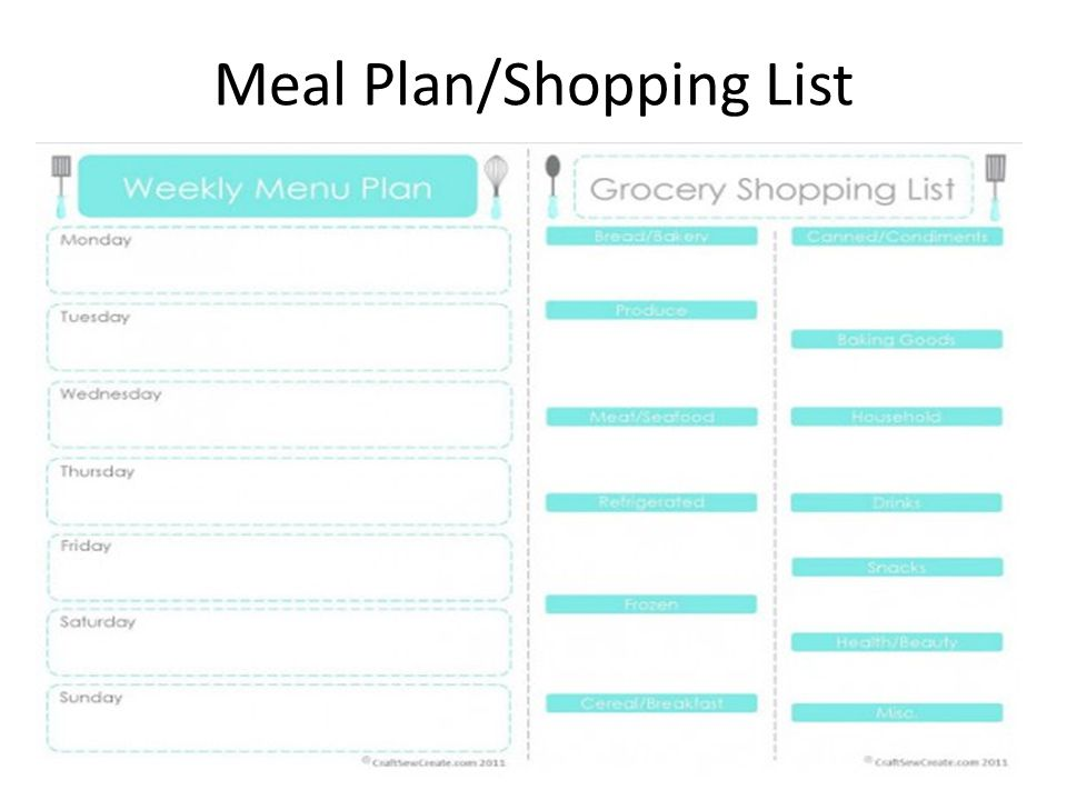 Meal Plan/Shopping List