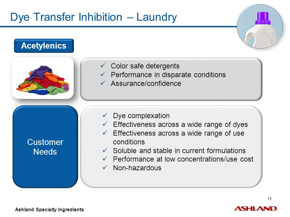 15 Ashland Specialty Ingredients Customer Needs Dye Transfer Inhibition – Laundry Acetylenics Color safe detergents Performance in disparate condition