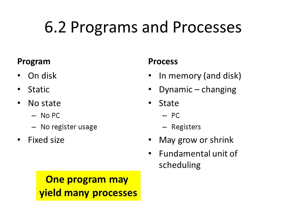 6.2 Programs and Processes Program On disk Static No state – No PC – No register usage Fixed size Process In memory (and disk) Dynamic – changing State – PC – Registers May grow or shrink Fundamental unit of scheduling One program may yield many processes