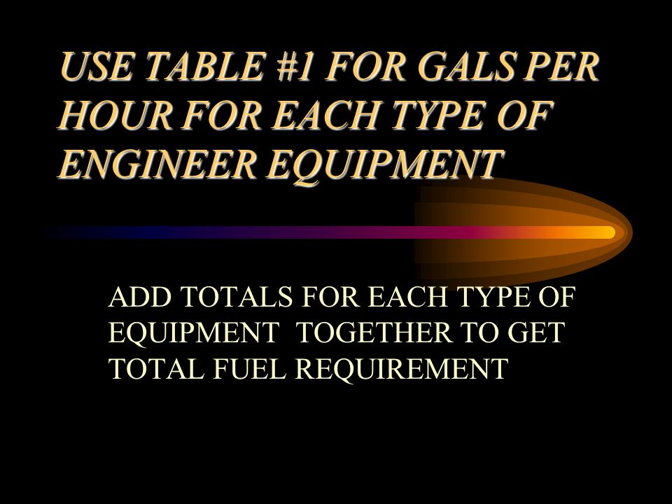 USE TABLE #1 FOR GALS PER HOUR FOR EACH TYPE OF ENGINEER EQUIPMENT ADD TOTALS FOR EACH TYPE OF EQUIPMENT TOGETHER TO GET TOTAL FUEL REQUIREMENT