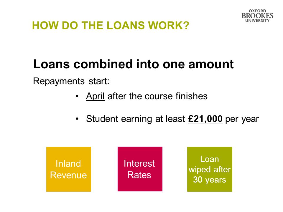 HOW DO THE LOANS WORK? Loans combined into one amount Repayments start: April after the course finishes Student earning at least £21,000 per year Inla