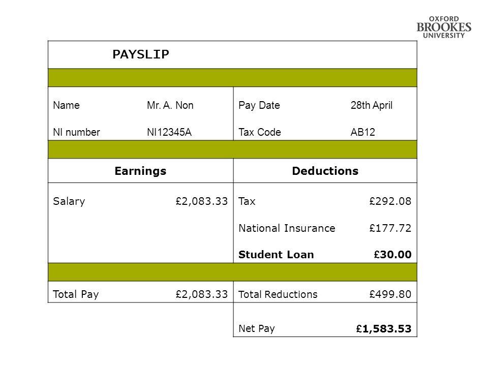 PAYSLIP NameMr. A. NonPay Date28th April NI numberNI12345ATax CodeAB12 EarningsDeductions Salary £ 2,083.33Tax £ 292.08 National Insurance £ 177.72 St
