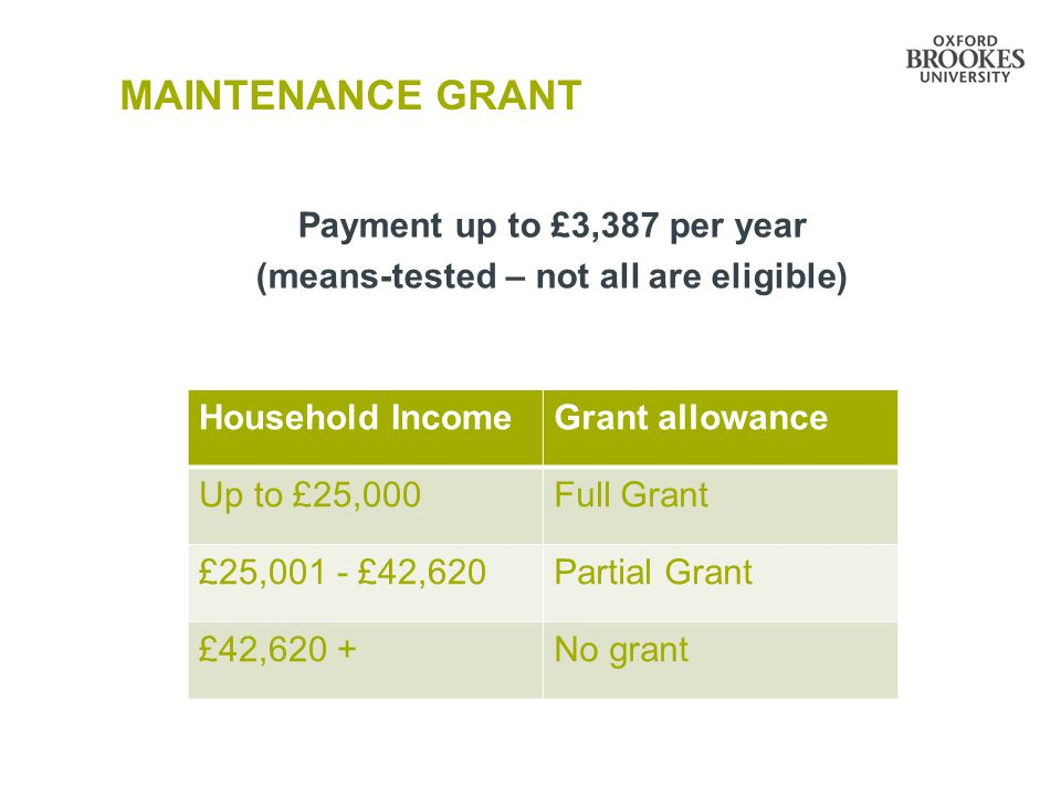 MAINTENANCE GRANT Payment up to £3,387 per year (means-tested – not all are eligible) Household IncomeGrant allowance Up to £25,000Full Grant £25,001 - £42,620Partial Grant £42,620 +No grant