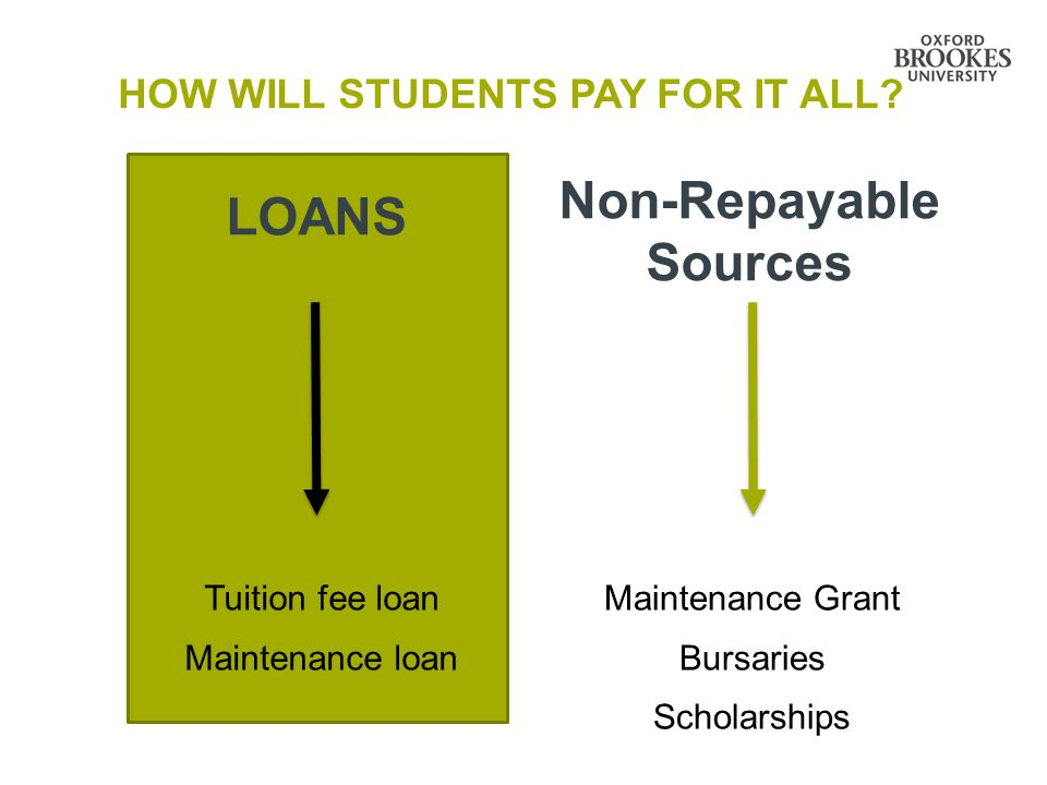 HOW WILL STUDENTS PAY FOR IT ALL.