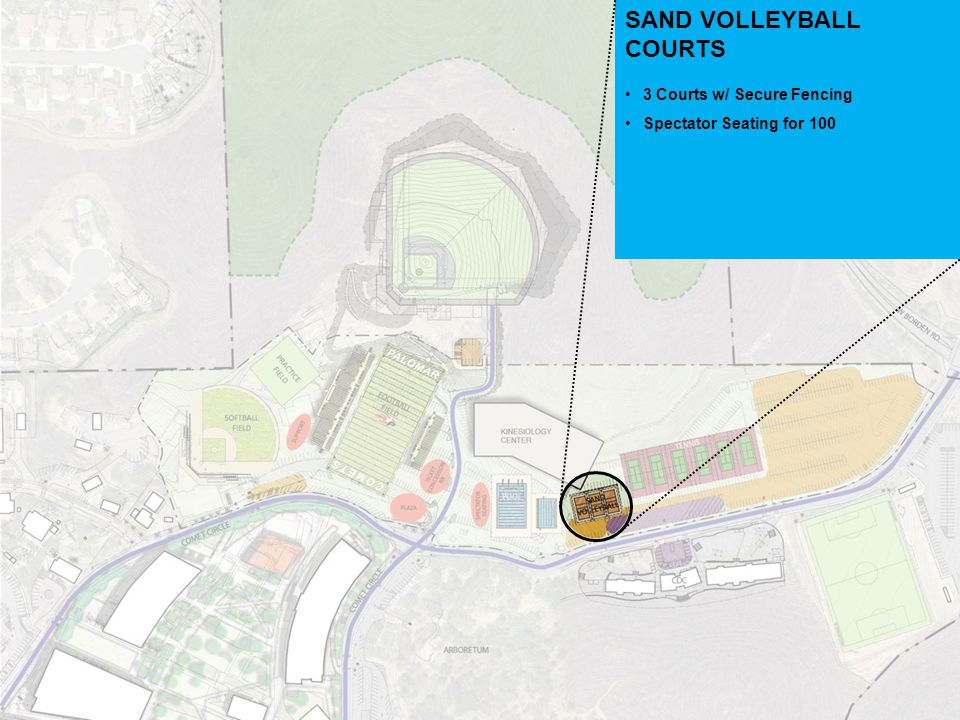 SAND VOLLEYBALL COURTS 3 Courts w/ Secure Fencing Spectator Seating for 100