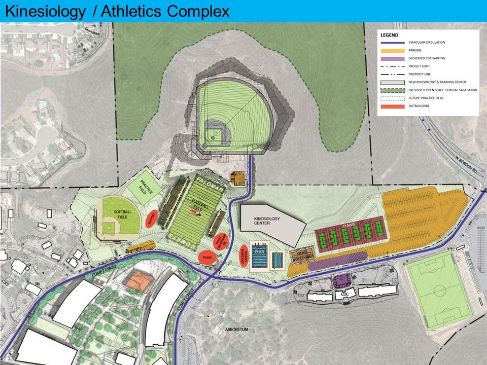 Process Kinesiology / Athletics Complex