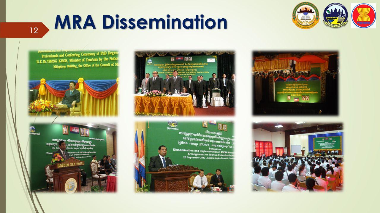 12 MRA Dissemination