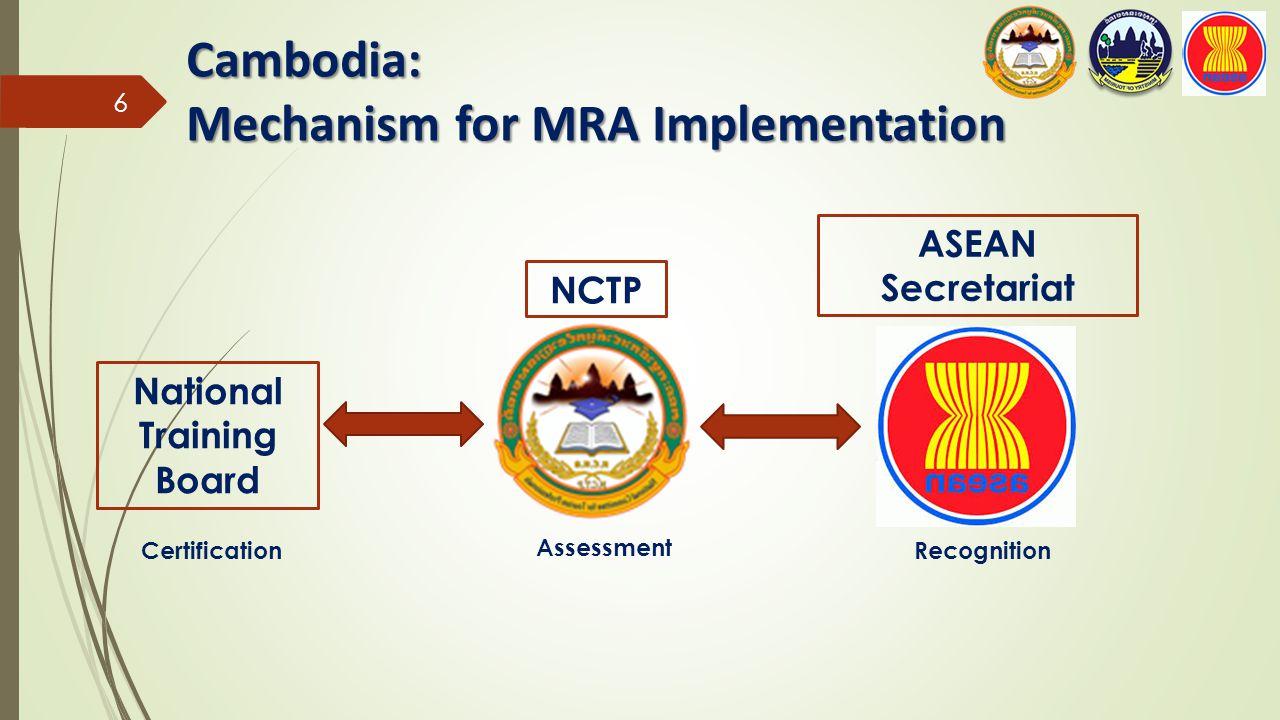 Cambodia: Mechanism for MRA Implementation 6 NCTP National Training Board ASEAN Secretariat Assessment CertificationRecognition
