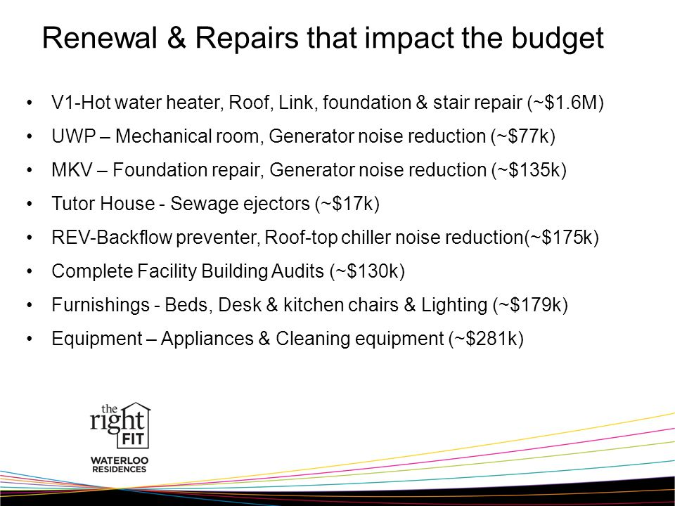 V1-Hot water heater, Roof, Link, foundation & stair repair (~$1.6M) UWP – Mechanical room, Generator noise reduction (~$77k) MKV – Foundation repair, Generator noise reduction (~$135k) Tutor House - Sewage ejectors (~$17k) REV-Backflow preventer, Roof-top chiller noise reduction(~$175k) Complete Facility Building Audits (~$130k) Furnishings - Beds, Desk & kitchen chairs & Lighting (~$179k) Equipment – Appliances & Cleaning equipment (~$281k) Renewal & Repairs that impact the budget
