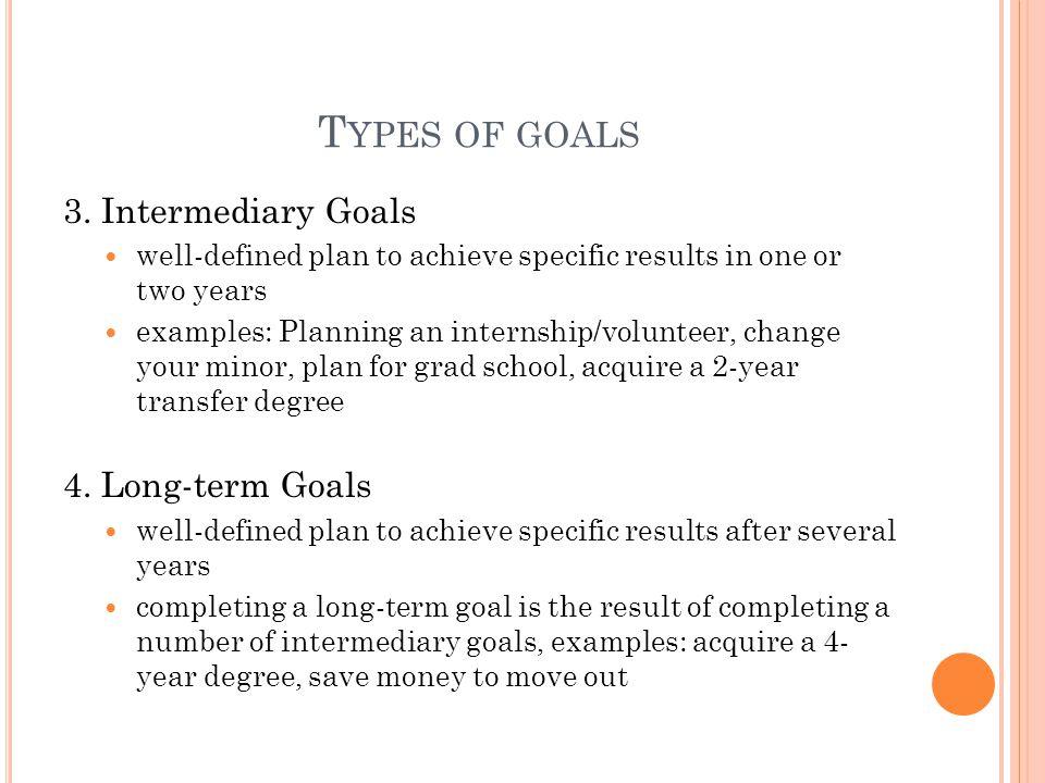 T YPES OF GOALS 3.
