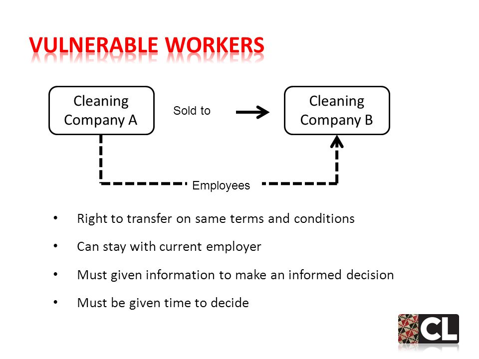 Right to transfer on same terms and conditions Can stay with current employer Must given information to make an informed decision Must be given time to decide Cleaning Company A Cleaning Company B Sold to Employees