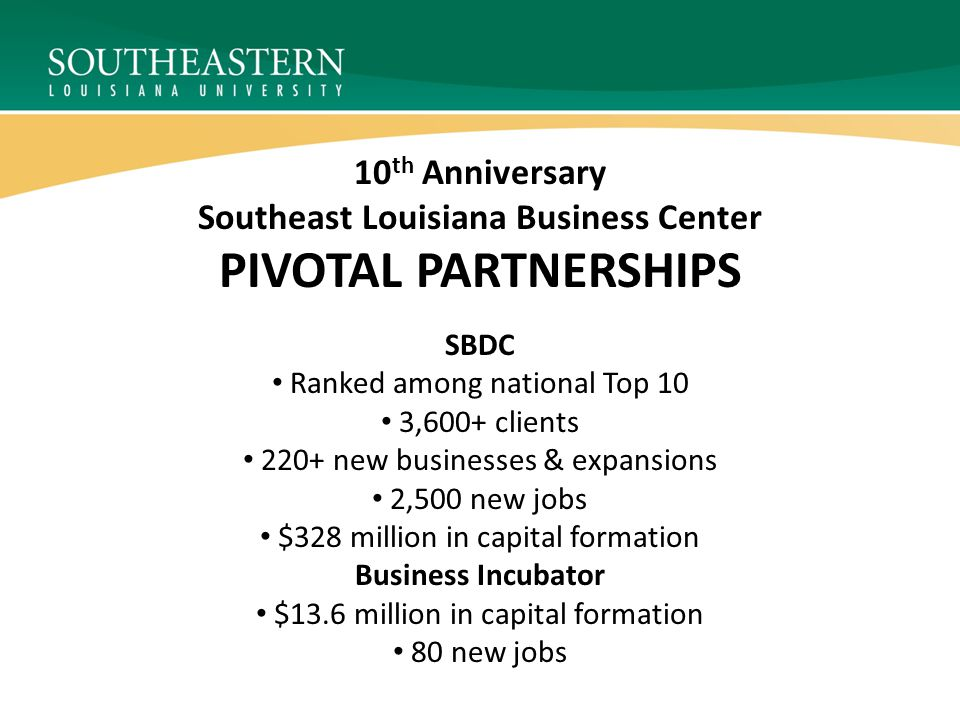 PIVOTAL PARTNERSHIPS 10 th Anniversary Southeast Louisiana Business Center SBDC Ranked among national Top 10 3,600+ clients 220+ new businesses & expa
