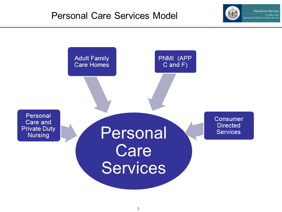 2 Personal Care Services Model Personal Care Services Personal Care and Private Duty Nursing Adult Family Care Homes PNMI (APP C and F) Consumer Directed Services