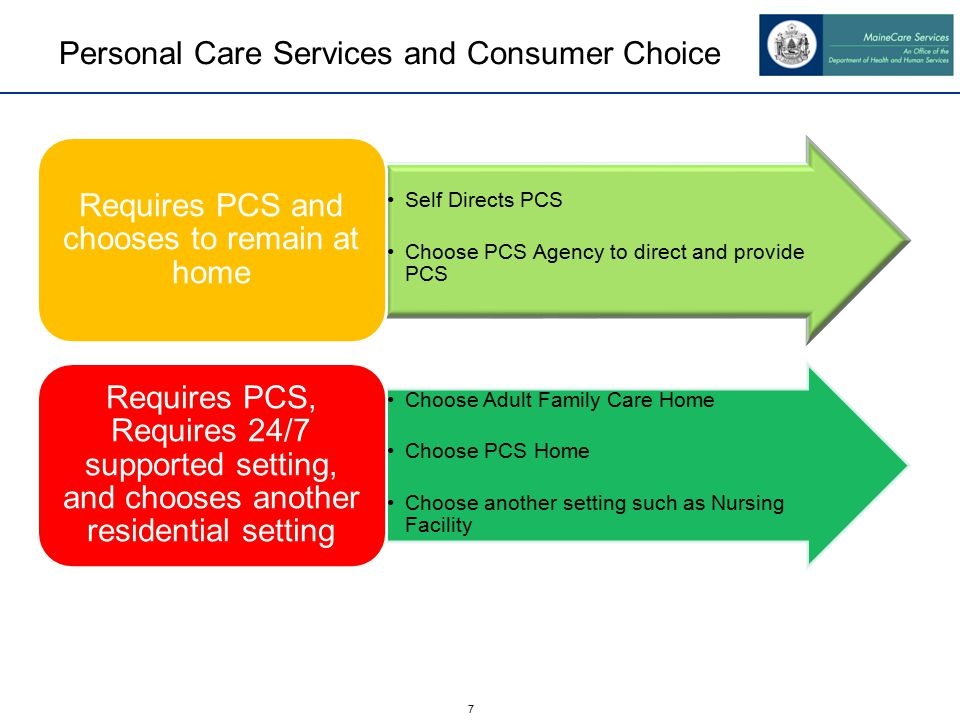 8 Current Guidance for Consumer Directed Personal Care Services ActivityDefinitionsTime Estimates Bed Mobility How person moves to and from lying position, turns side to side and positions body while in bed.