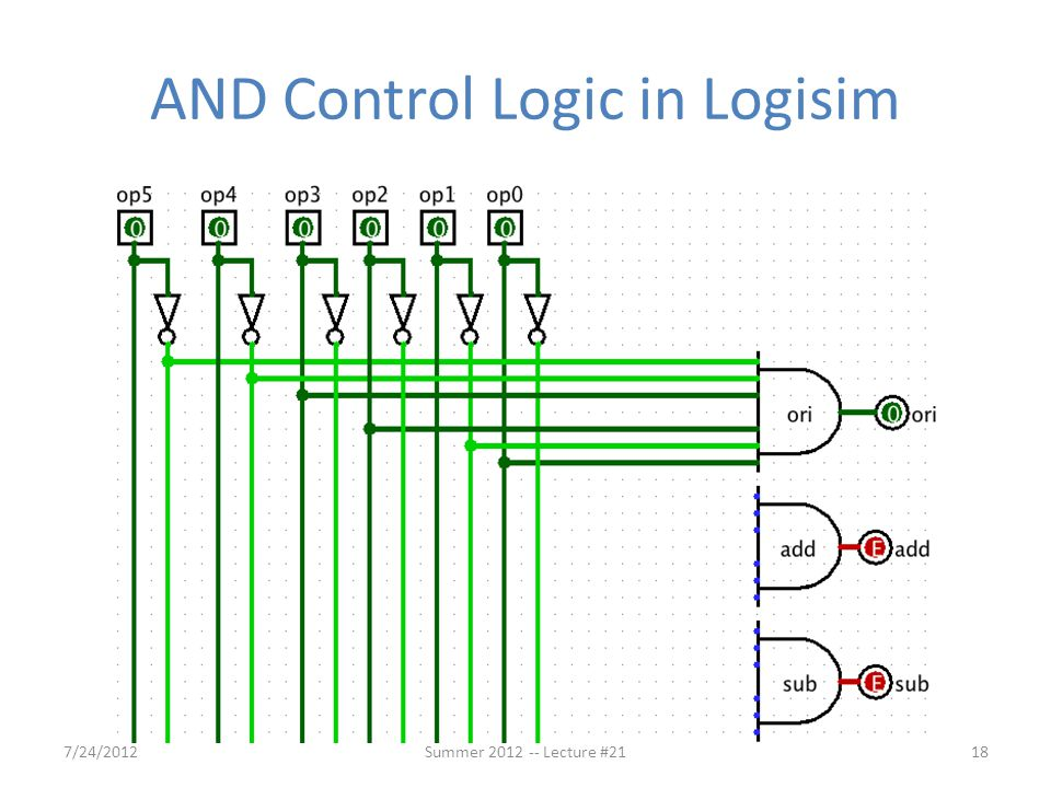 "Controller Implementation ""AND"" Logic add sub ori lw sw beq ""OR"" Logic RegDst ALUSrc MemtoReg RegWrite MemWrite nPC_sel ExtOp ALUctr[0] ALUctr[1] opco"