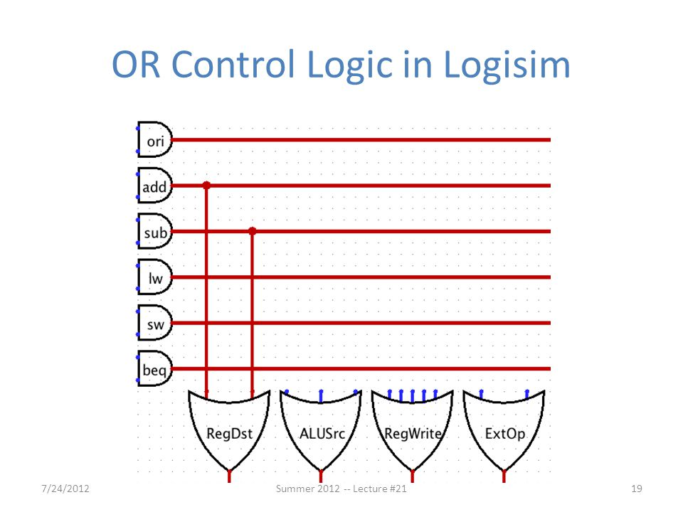 AND Control Logic in Logisim 7/24/201218Summer 2012 -- Lecture #21