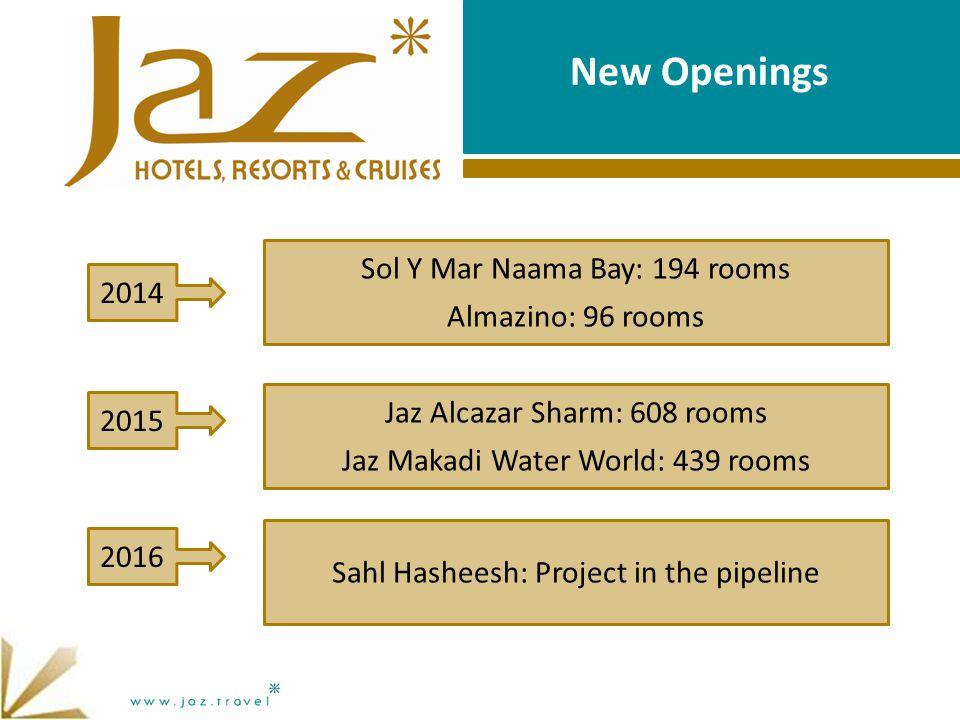 New Openings Sol Y Mar Naama Bay: 194 rooms Almazino: 96 rooms 2014 2015 Jaz Alcazar Sharm: 608 rooms Jaz Makadi Water World: 439 rooms 2016 Sahl Hasheesh: Project in the pipeline