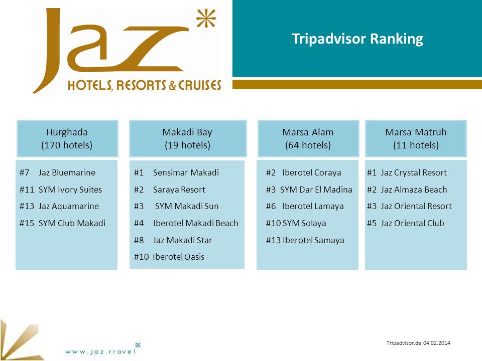 Tripadvisor Ranking #1 Sensimar Makadi #2 Saraya Resort #3 SYM Makadi Sun #4Iberotel Makadi Beach #8Jaz Makadi Star #10 Iberotel Oasis #7 Jaz Bluemarine #11 SYM Ivory Suites #13Jaz Aquamarine #15SYM Club Makadi #2 Iberotel Coraya #3 SYM Dar El Madina #6 Iberotel Lamaya #10 SYM Solaya #13 Iberotel Samaya #1 Jaz Crystal Resort #2 Jaz Almaza Beach #3Jaz Oriental Resort #5 Jaz Oriental Club Hurghada (170 hotels) Marsa Alam (64 hotels) Marsa Matruh (11 hotels) Makadi Bay (19 hotels) Tripadvisor.de 04.02.2014