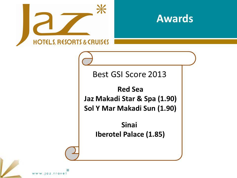 Awards Best GSI Score 2013 Red Sea Jaz Makadi Star & Spa (1.90) Sol Y Mar Makadi Sun (1.90) Sinai Iberotel Palace (1.85)