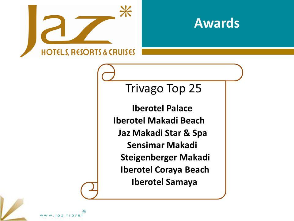 Awards Trivago Top 25 Iberotel Palace Jaz Makadi Star & Spa Sensimar Makadi Steigenberger Makadi Iberotel Makadi Beach Iberotel Coraya Beach Iberotel Samaya