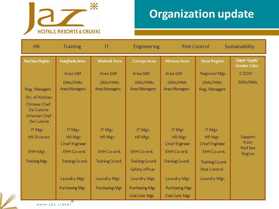 Organization update Pest ControlITEngineering Sustainability HRTraining Area Managers Reg.