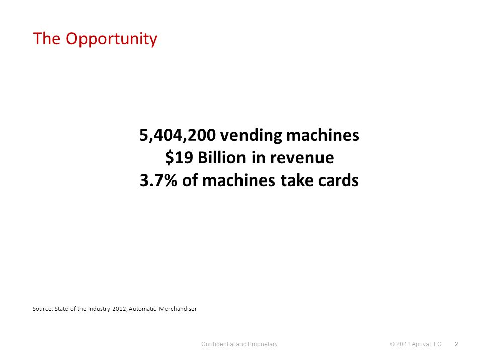 Confidential and Proprietary © 2012 Apriva LLC The Opportunity 2 5,404,200 vending machines $19 Billion in revenue 3.7% of machines take cards Source: State of the Industry 2012, Automatic Merchandiser