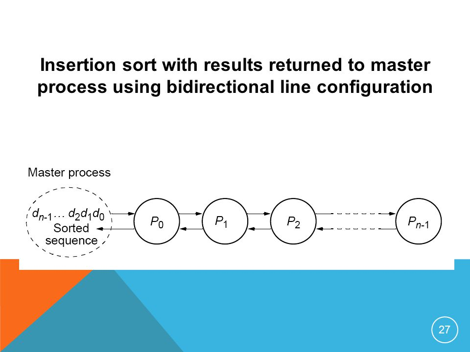 27 Insertion sort with results returned to master process using bidirectional line configuration
