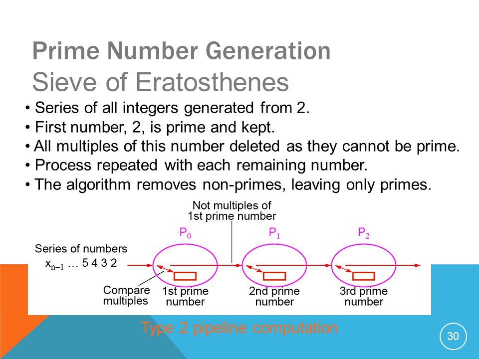 30 Prime Number Generation Sieve of Eratosthenes Series of all integers generated from 2.