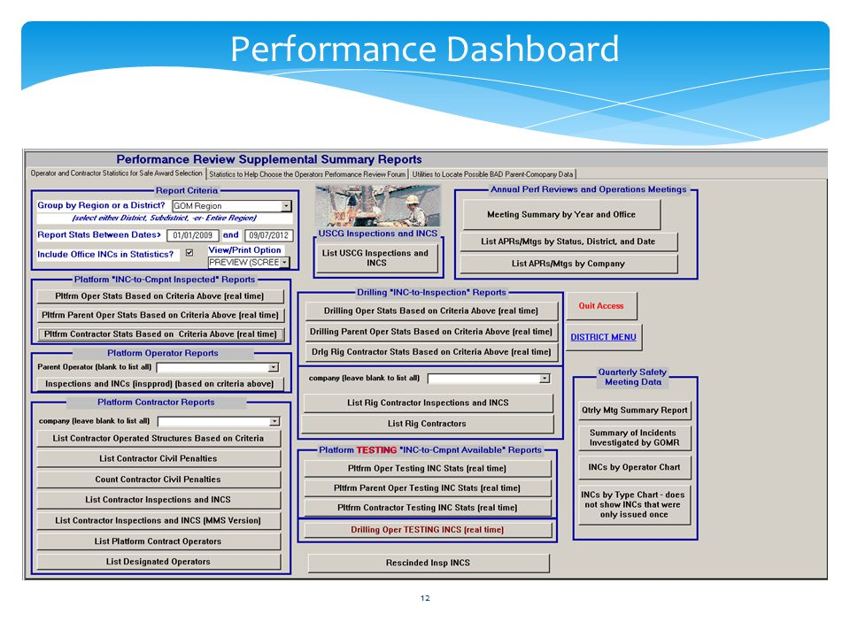 12 Performance Dashboard