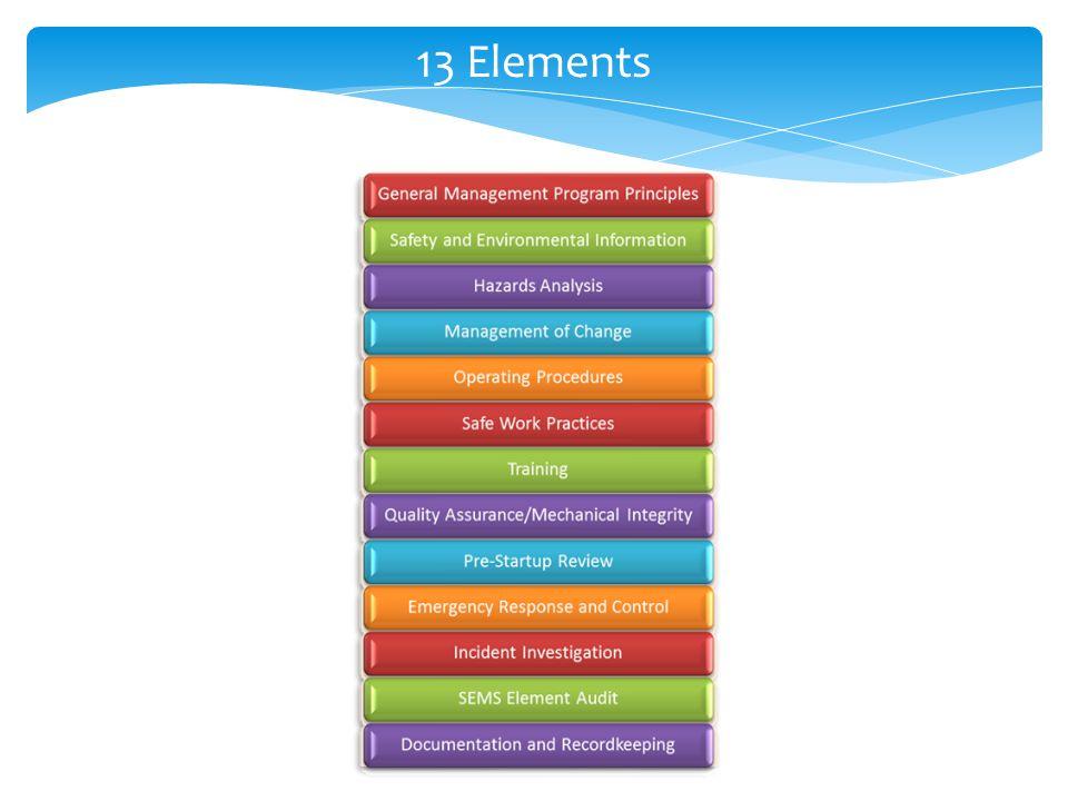 13 Elements