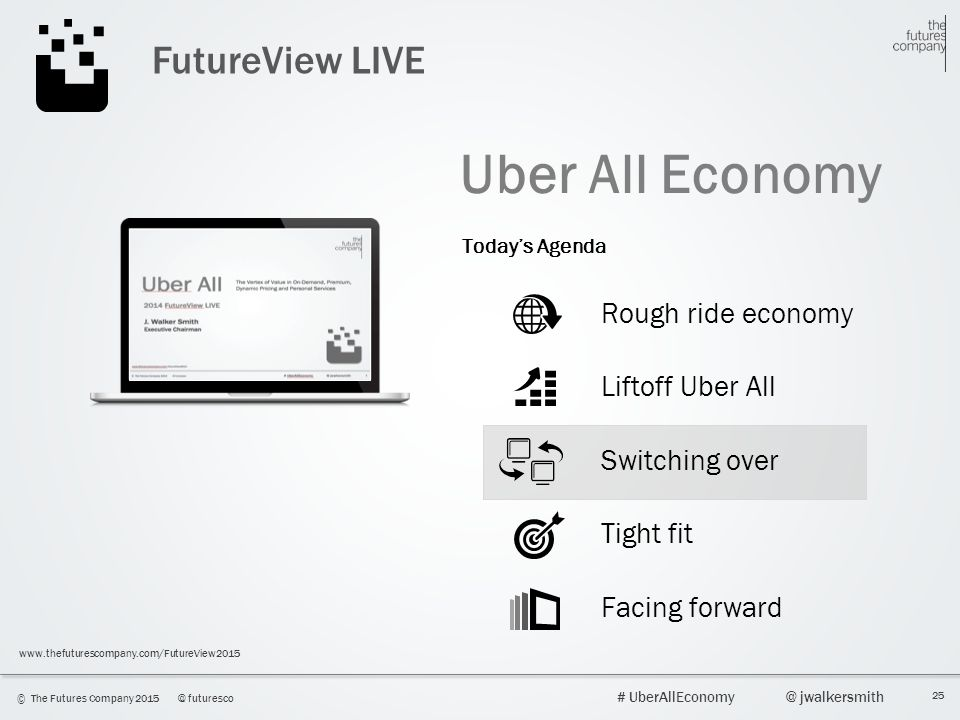 25 © The Futures Company 2015@ futuresco # UberAllEconomy@ jwalkersmith www.thefuturescompany.com/FutureView2015 FutureView LIVE Uber All Economy Roug