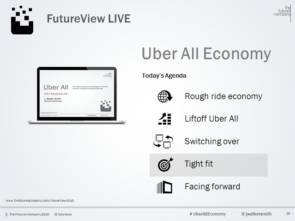 35 © The Futures Company 2015@ futuresco # UberAllEconomy@ jwalkersmith www.thefuturescompany.com/FutureView2015 FutureView LIVE Uber All Economy Roug