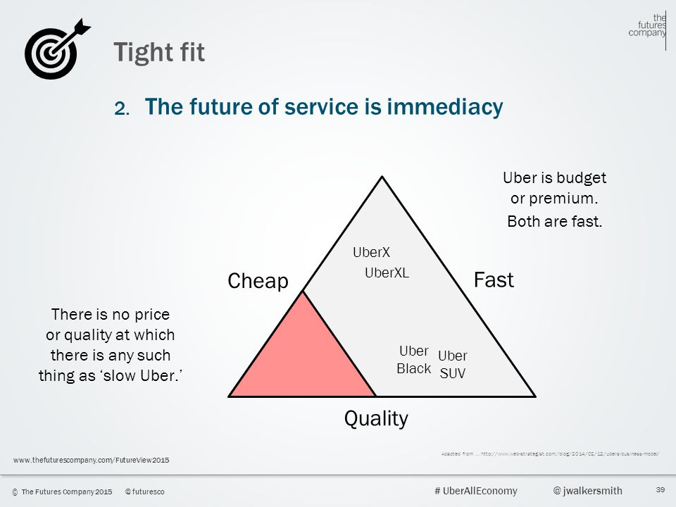 39 © The Futures Company 2015@ futuresco # UberAllEconomy@ jwalkersmith www.thefuturescompany.com/FutureView2015 Tight fit 2. The future of service is