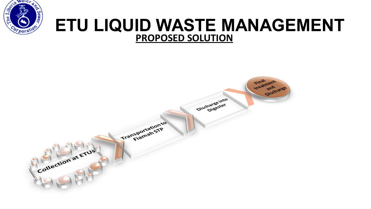 ETU LIQUID WASTE MANAGEMENT PROPOSED SOLUTION