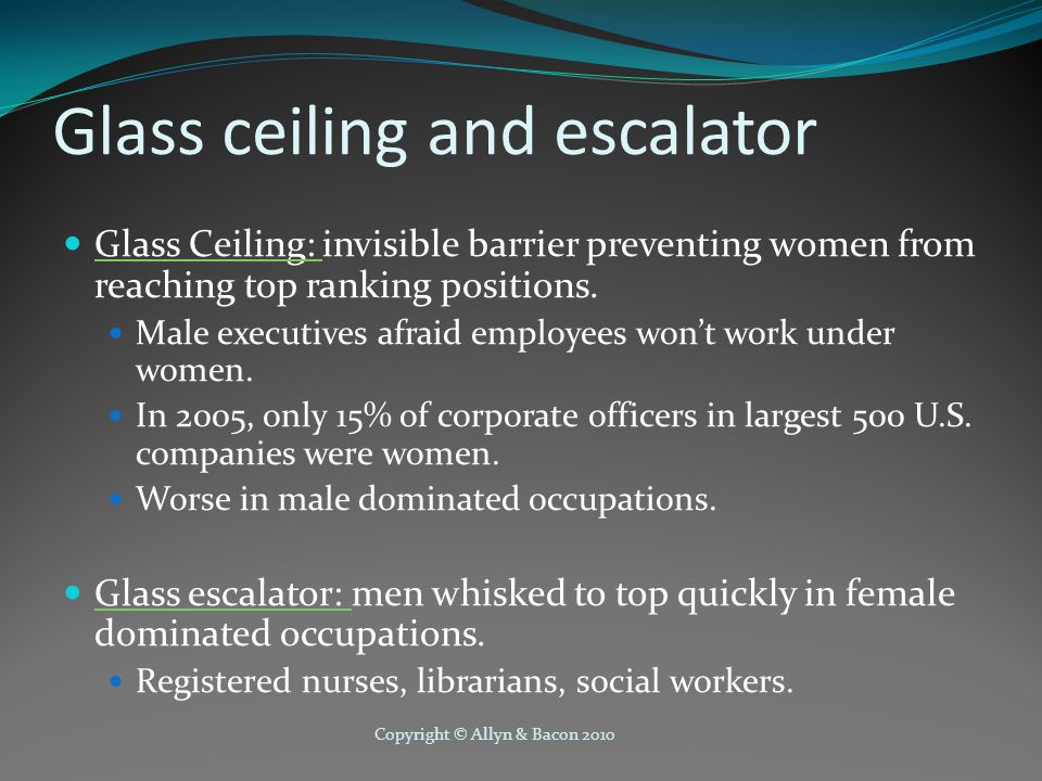 Copyright © Allyn & Bacon 2010 Glass ceiling and escalator Glass Ceiling: invisible barrier preventing women from reaching top ranking positions.